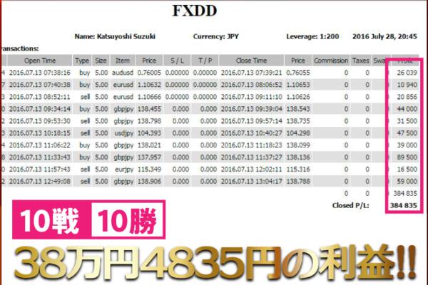秒速スキャルFX・10戦10勝.PNG