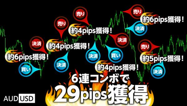 秒速スキャルFX・1分スキャルゲーム感覚6連続コンボ29pips.PNG