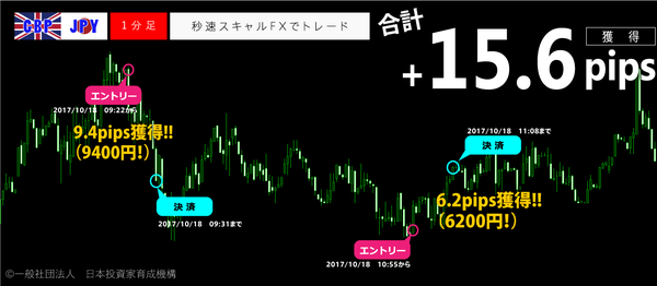 秒速スキャルFX・2017年10月18日15.6pips.png