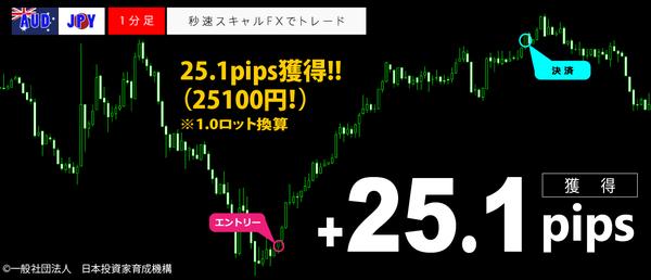 秒速スキャルFX・AUDJPY1分足25.1pips.png