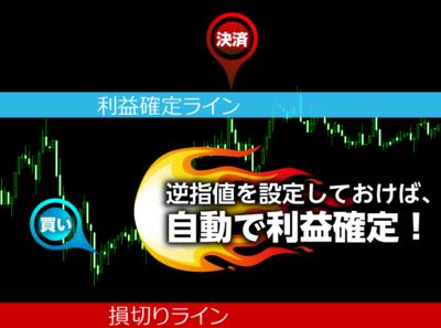 秒速スキャルFX・自動決済、損切り・利益確定ライン、逆指値.PNG