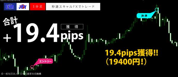 秒速スキャルFX・EURJPY19.4pips19400円.png