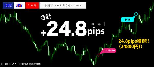 秒速スキャルFX・EURJPY1分足24.8pips24800円.png
